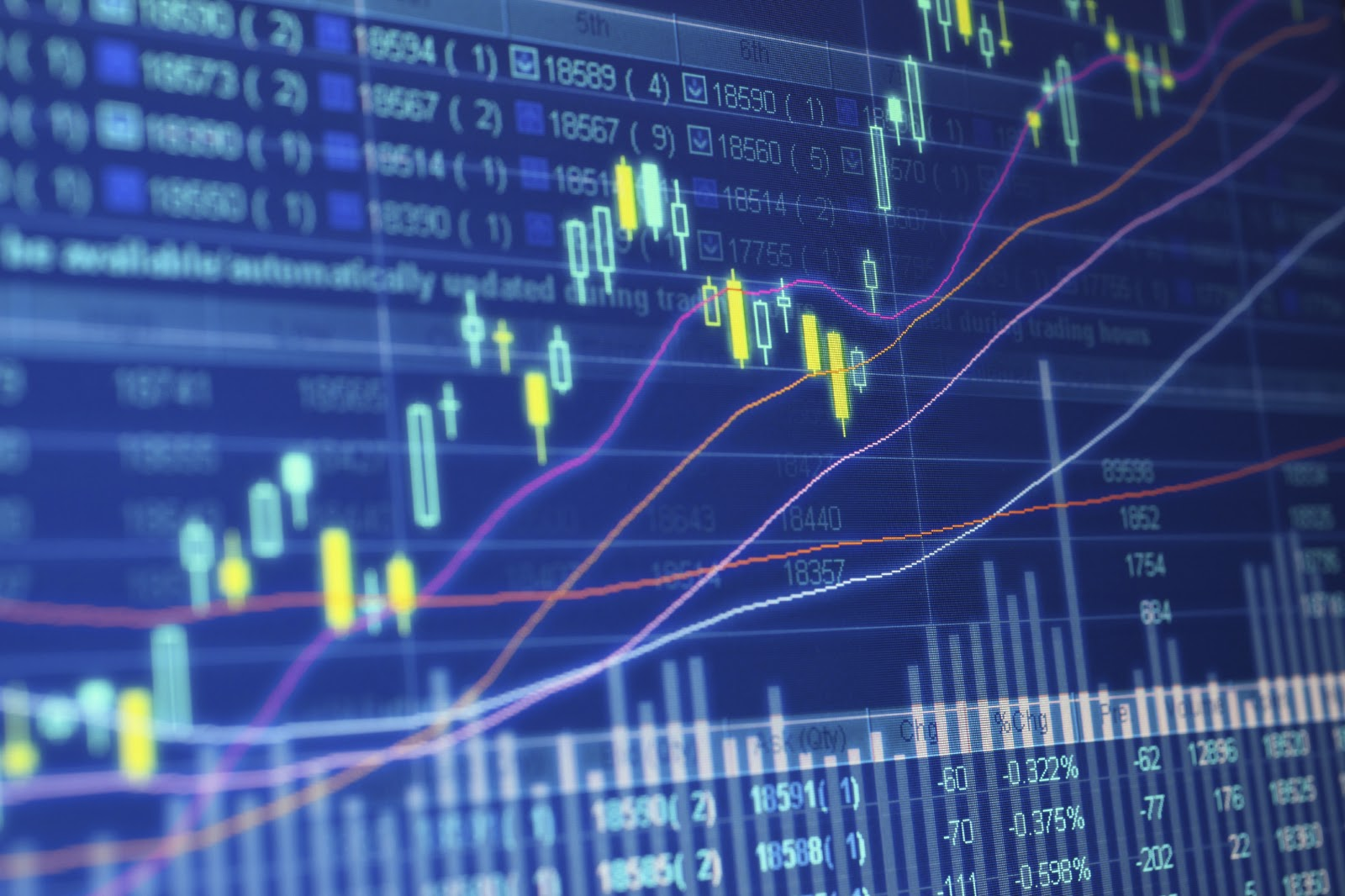 A Reliable Broker Makes All The Difference In Futures Trading